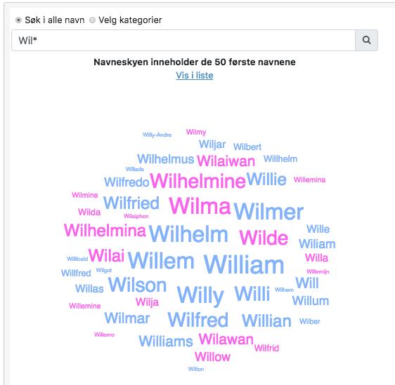 Søkeresultat Wil*