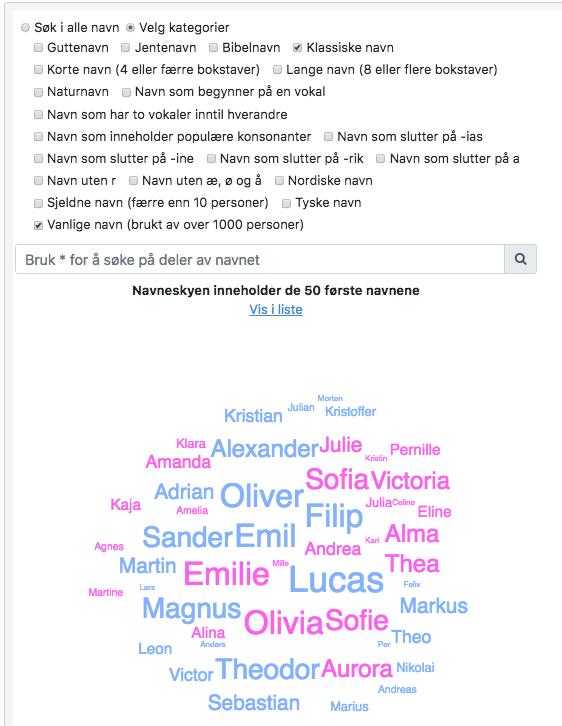 Søkeresultat klassiske navn + vanlige navn