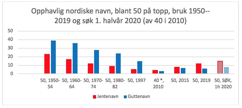 Skjermbilde 2020-07-09 kl. 13.51.48